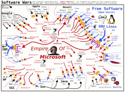 المخاطر التي تحوم حول شركة مايكروسوفت